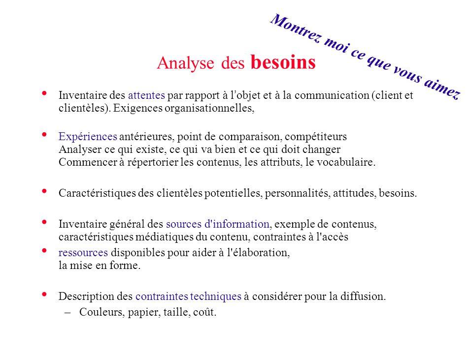 Analyse des besoins Inventaire des attentes par rapport à l'objet et à la communication (client et clientèles). Exigences organisationnelles, Expérien