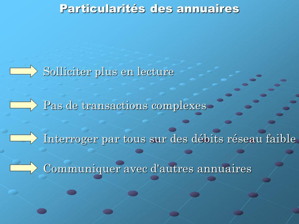 Particularités des annuaires Solliciter plus en lecture Pas de transactions complexes Interroger par tous sur des débits réseau faible Communiquer avec d autres annuaires