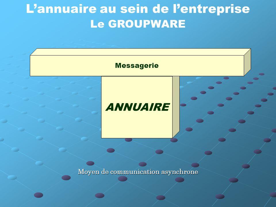 L'annuaire au sein de l'entreprise Le GROUPWARE ANNUAIRE Messagerie Moyen de communication asynchrone