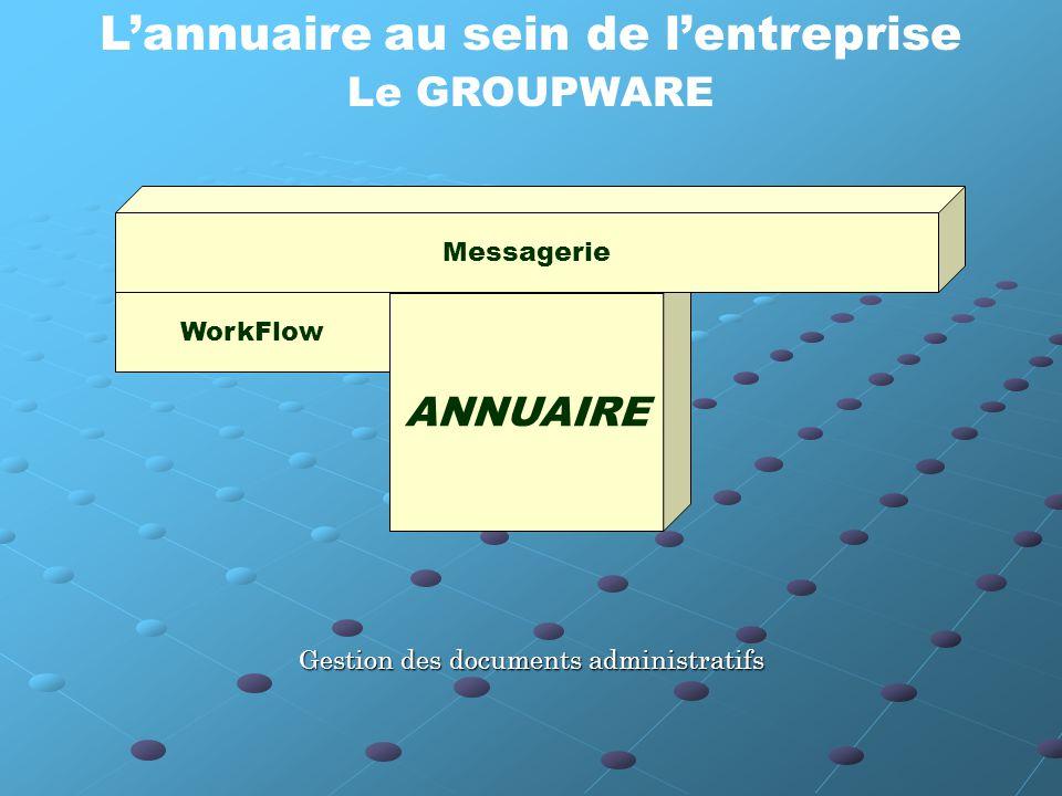L'annuaire au sein de l'entreprise Le GROUPWARE WorkFlow ANNUAIRE Messagerie Gestion des documents administratifs