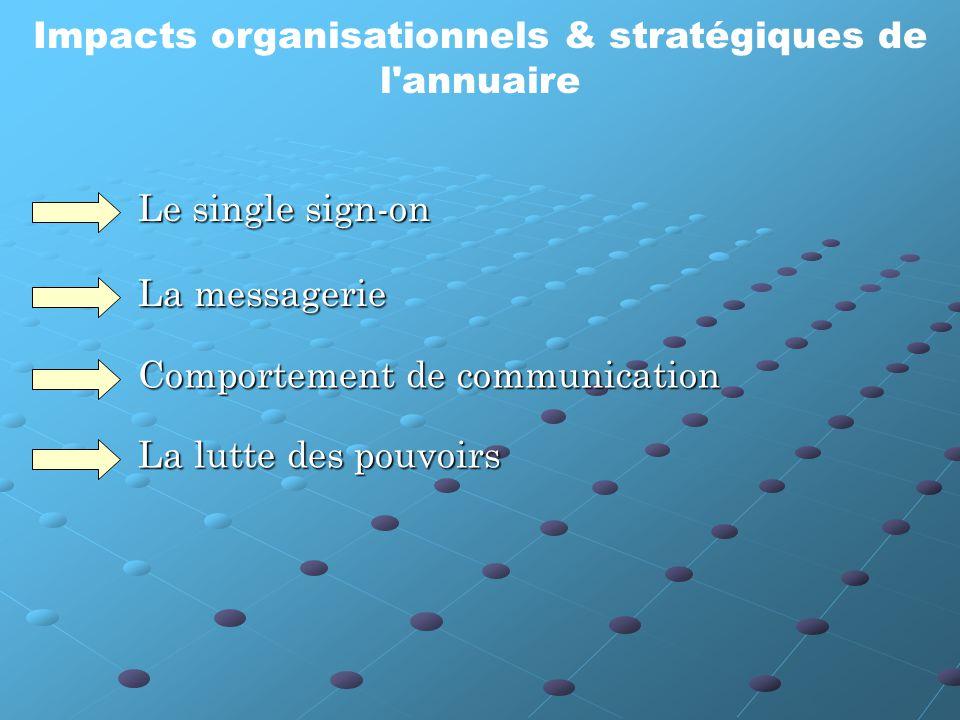 Impacts organisationnels & stratégiques de l annuaire Le single sign-on La messagerie Comportement de communication La lutte des pouvoirs
