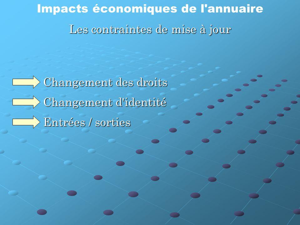Impacts économiques de l annuaireLes contraintes de mise à jour Changement des droits Changement d identité Entrées / sorties
