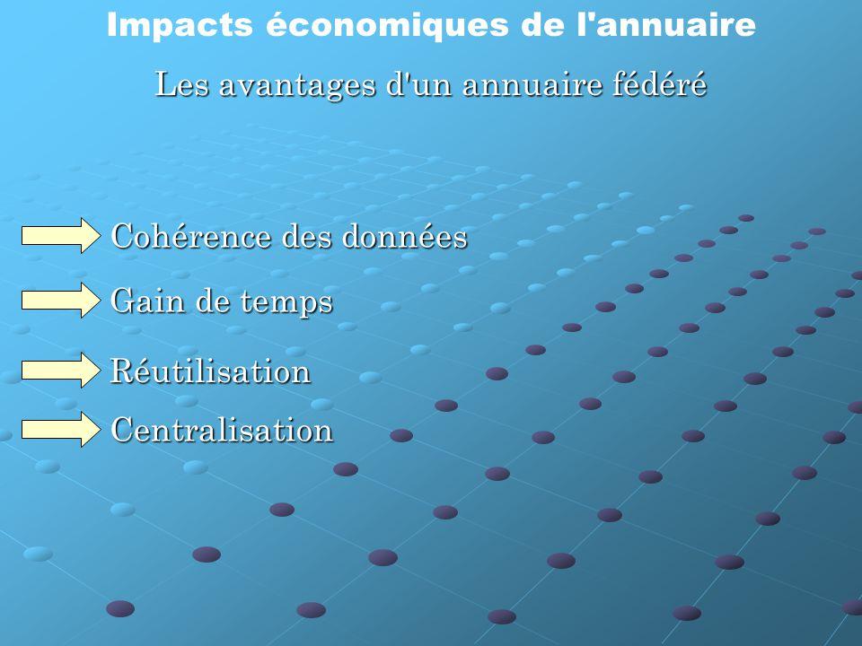 Impacts économiques de l annuaireLes avantages d un annuaire fédéré Cohérence des données Gain de temps Réutilisation Centralisation