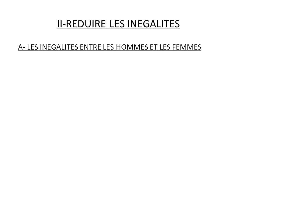 II-REDUIRE LES INEGALITES A- LES INEGALITES ENTRE LES HOMMES ET LES FEMMES