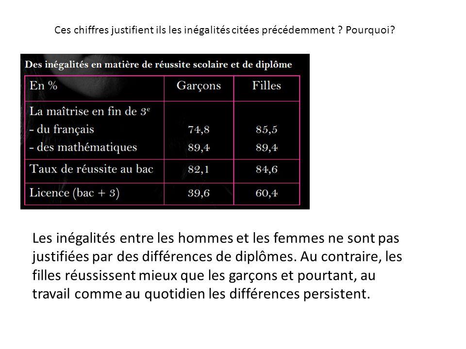 Ces chiffres justifient ils les inégalités citées précédemment ? Pourquoi? Les inégalités entre les hommes et les femmes ne sont pas justifiées par de