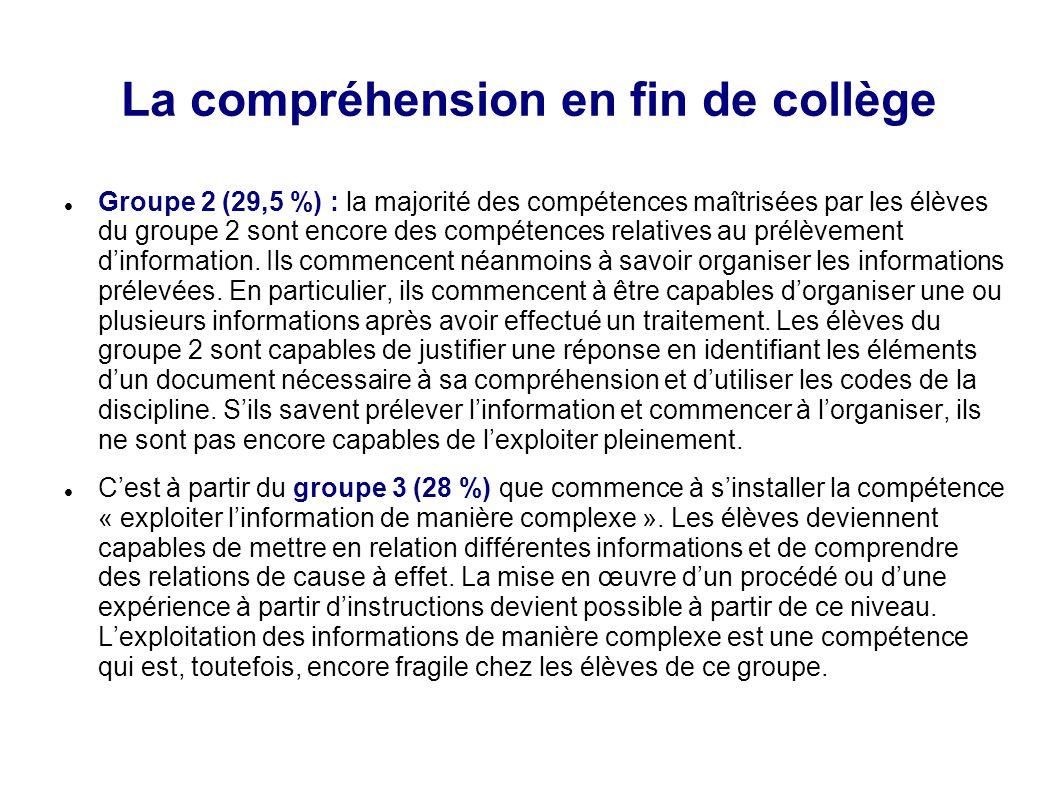 La compréhension en fin de collège Groupe 2 (29,5 %) : la majorité des compétences maîtrisées par les élèves du groupe 2 sont encore des compétences r