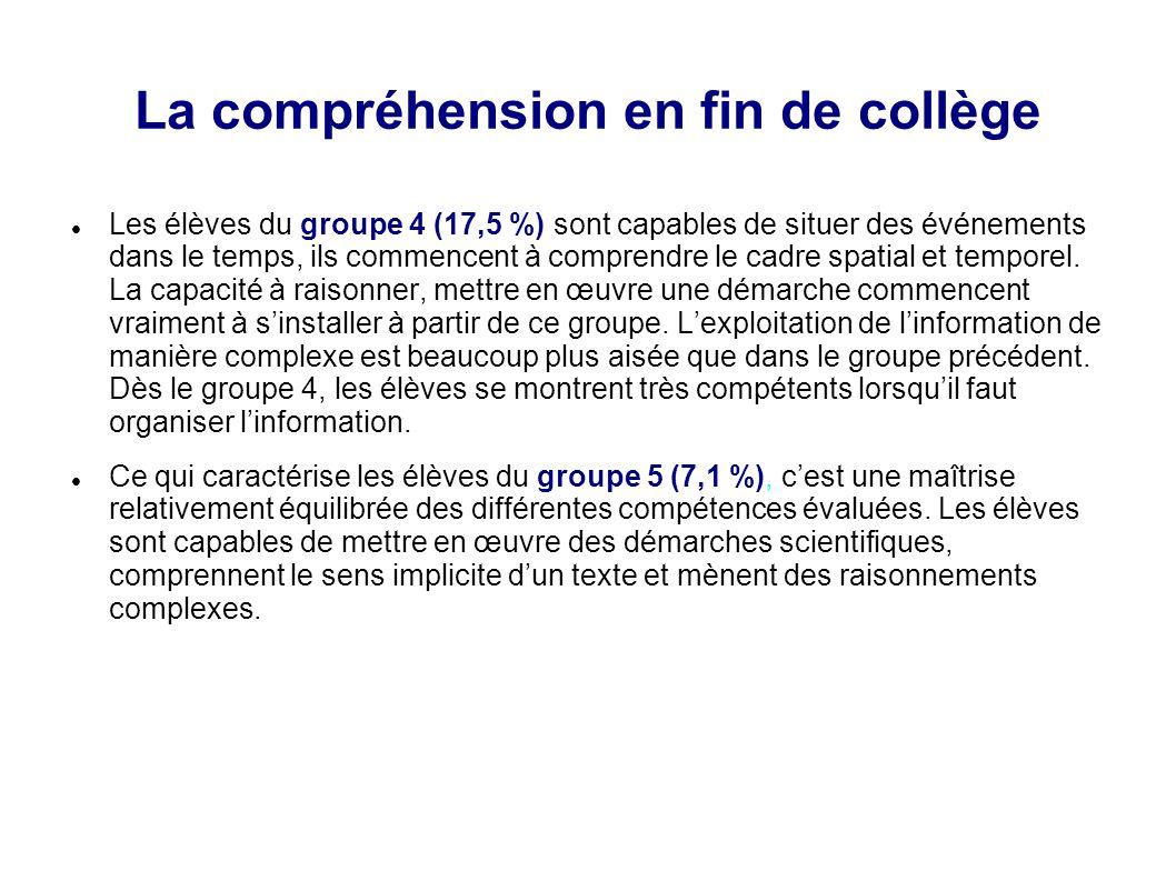 La compréhension en fin de collège Les élèves du groupe 4 (17,5 %) sont capables de situer des événements dans le temps, ils commencent à comprendre l