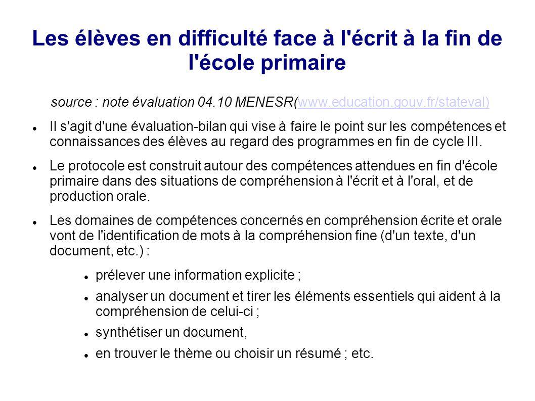 Les élèves en difficulté face à l'écrit à la fin de l'école primaire source : note évaluation 04.10 MENESR(www.education.gouv.fr/stateval)www.educatio