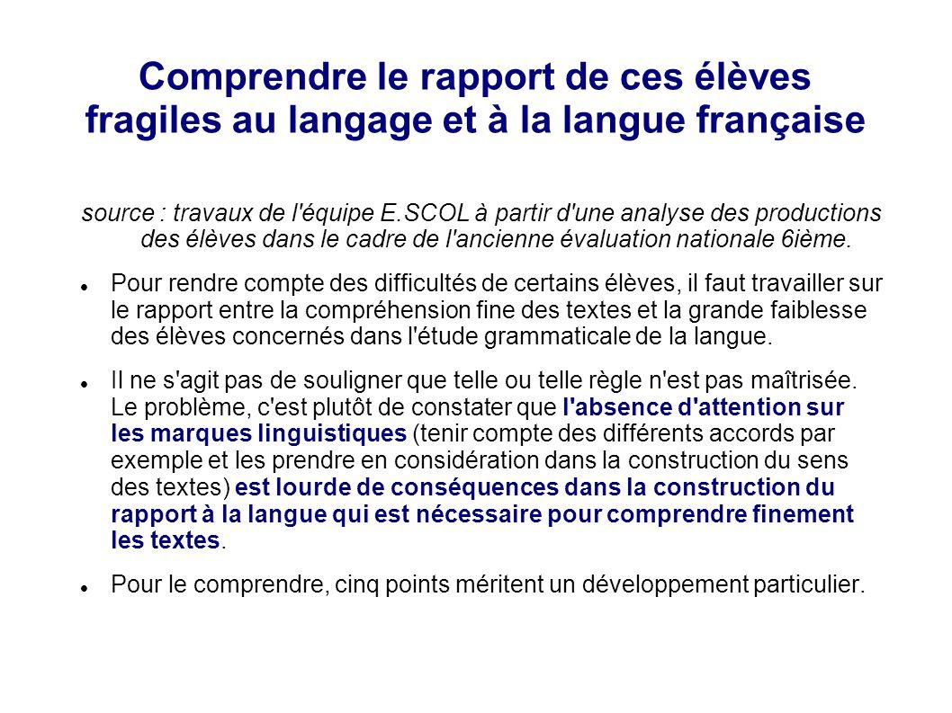 Comprendre le rapport de ces élèves fragiles au langage et à la langue française source : travaux de l'équipe E.SCOL à partir d'une analyse des produc