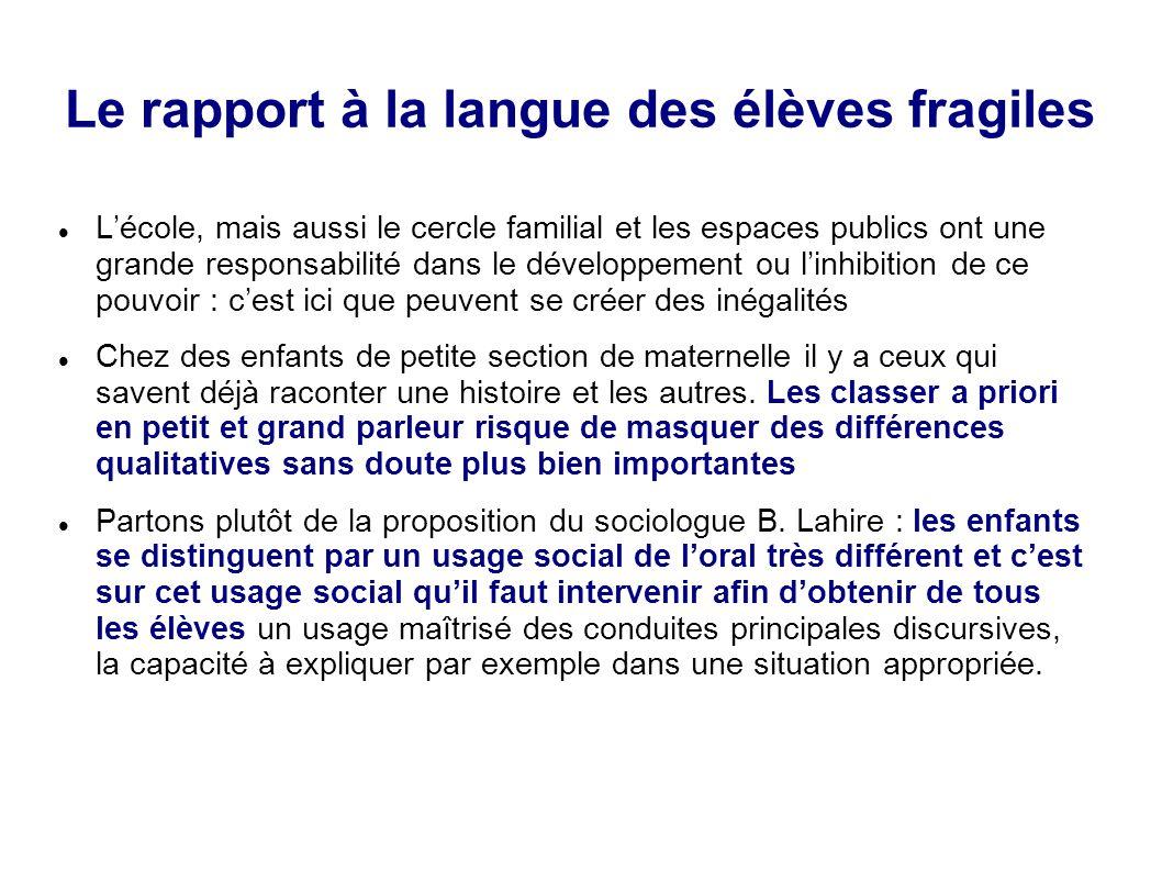 Le rapport à la langue des élèves fragiles L'école, mais aussi le cercle familial et les espaces publics ont une grande responsabilité dans le dévelop