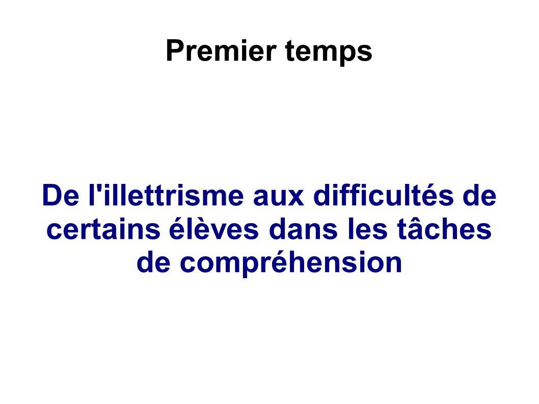 Des repères avec l'Agence Nationale de Lutte Contre l'Illettrisme (ANLCI) 3 100 000 personnes en situation d'illettrisme, soit 9% de la population âgée de 18 à 65 ans vivant en France métropolitaine et ayant été scolarisée en France « C'est une chose que de n'avoir jamais été scolarisé, d'être analphabète, comme le sont beaucoup d'hommes et surtout de femmes dans les pays où la scolarité n'est pas obligatoire.