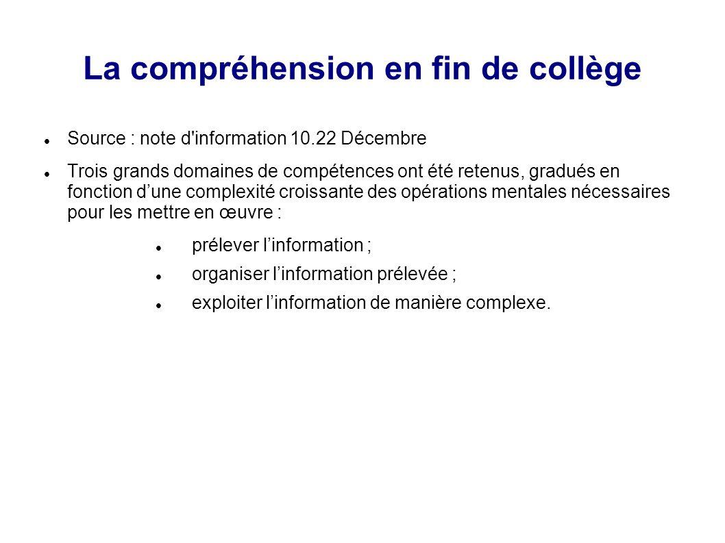 La compréhension en fin de collège Source : note d'information 10.22 Décembre Trois grands domaines de compétences ont été retenus, gradués en fonctio