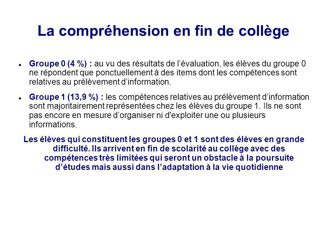 La compréhension en fin de collège Groupe 0 (4 %) : au vu des résultats de l'évaluation, les élèves du groupe 0 ne répondent que ponctuellement à des