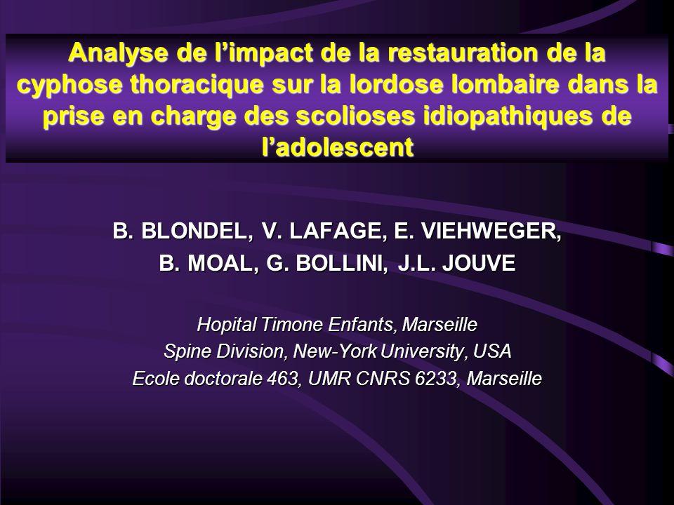 Analyse de l'impact de la restauration de la cyphose thoracique sur la lordose lombaire dans la prise en charge des scolioses idiopathiques de l'adolescent B.