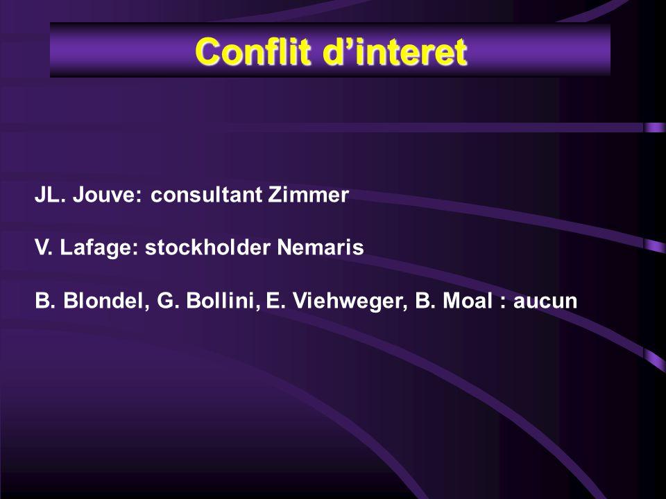 Conflit d'interet JL. Jouve: consultant Zimmer V. Lafage: stockholder Nemaris B. Blondel, G. Bollini, E. Viehweger, B. Moal : aucun