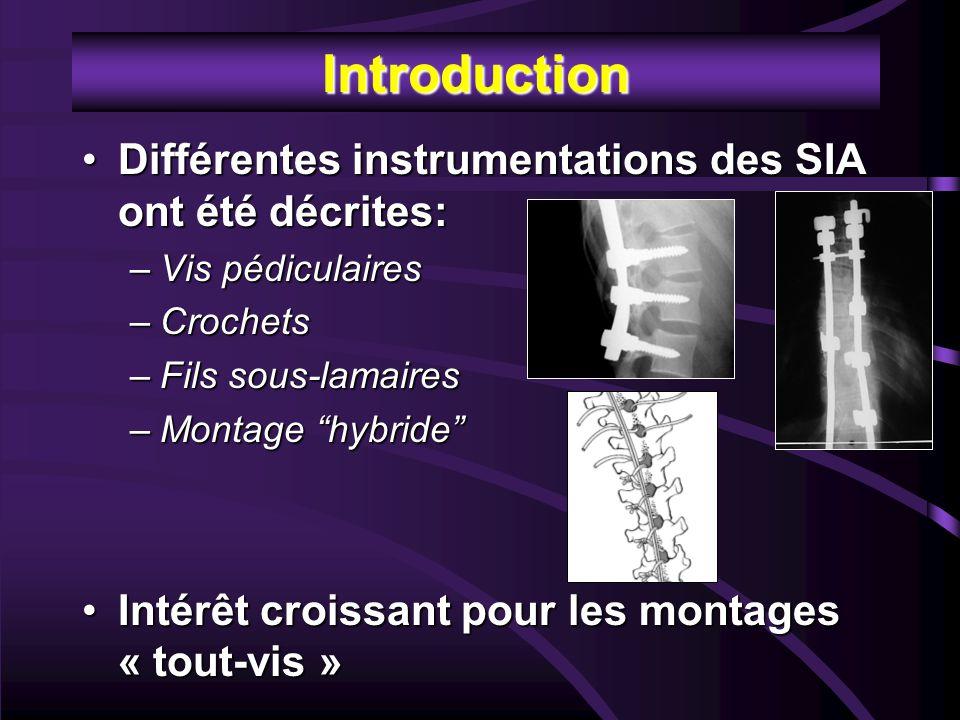 Introduction Montage « tout-vis »:Montage « tout-vis »: –Bonne stabilité initiale et secondaire –Importance de la correction coronale ++ Mais:Mais: –Risque neurologique en thoracique –Perte de cyphose thoracique ( Kim 2004, Cheng 2005, Lehman 2008 ) –Aplatissement secondaire de la lordose ( Vitale EPOS 2011 ) YJH F/11 T5 L4 T12 T1 36 72 49
