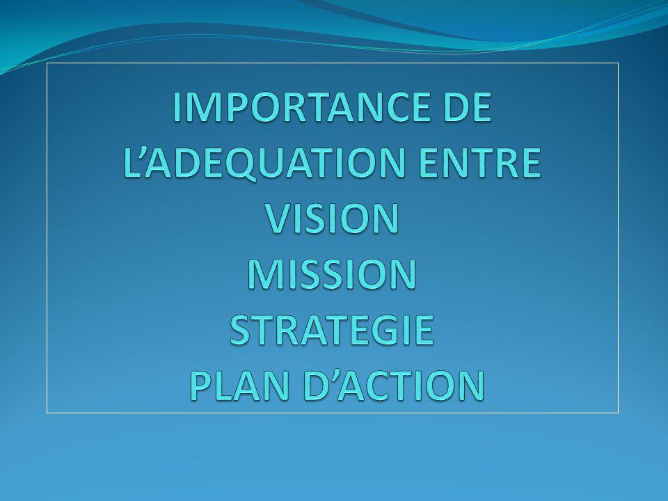 Plan de présentation: Etapes formulation plan stratégique 1) Etat des lieux 2) Diagnostic (contraintes et opportunités) 3) Vision 4) Missions 5) Stratégie 6) Plan d'actions