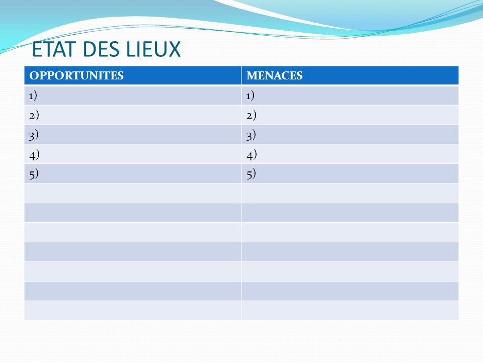 ETAT DES LIEUX OPPORTUNITESMENACES 1) 2) 3) 4) 5)