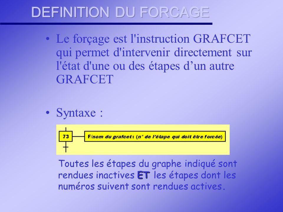 GRAFCET Niveau n GRAFCET Niveau n-1 C'est donner un pouvoir supérieur à certain GRAFCET (GRAFCET maître), par rapport à d autres GRAFCET (GRAFCET esclaves) L'instruction GRAFCET est le GRAFCET Niveau n-1 GRAFCET Niveau n-2 Forçage