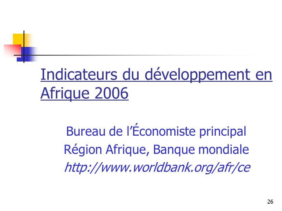 26 Indicateurs du développement en Afrique 2006 Bureau de l'Économiste principal Région Afrique, Banque mondiale http://www.worldbank.org/afr/ce