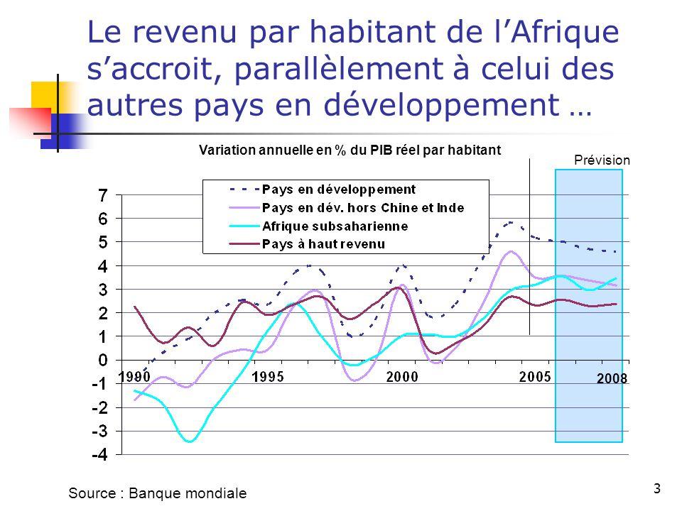 3 Le revenu par habitant de l'Afrique s'accroit, parallèlement à celui des autres pays en développement … Variation annuelle en % du PIB réel par habitant Prévision 2008 Source : Banque mondiale