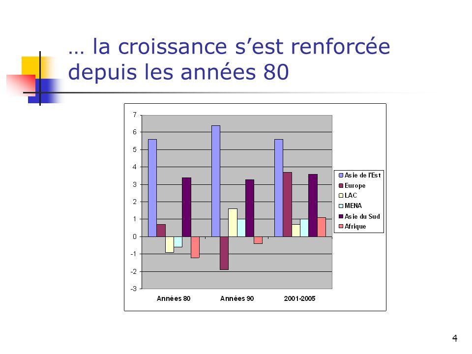 25 … et la structure de l'APD a subi de profonds changements Structure de l'APD 59 % 54 % 42 % 48 % 12 % 11% 17 % 28 % 21 % 24 % 21 % 18 % 5 % 6 % 8 % 12 % 13 % 0 % 10 % 20 % 30 % 40 % 50 % 60 % 70 % 80 % 90 % 100 % 20002001200220032004 Pourcentage Aide d'urgence Coopération technique Don d'annulation de dette APD nette, hors annulation de la dette coopération technique et aide d'urgence