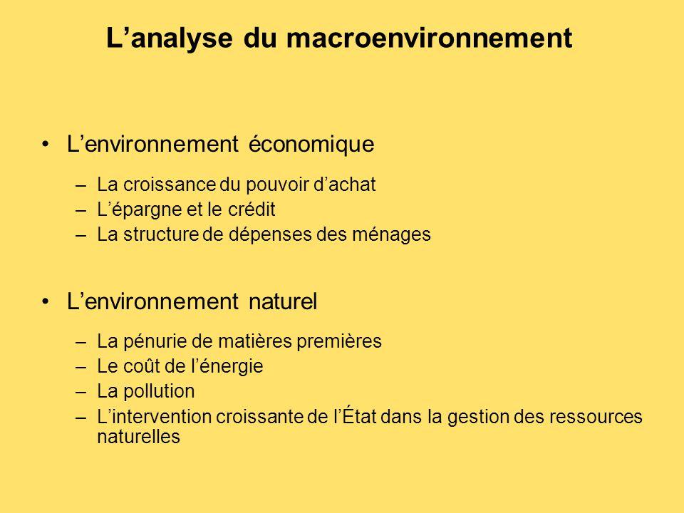 L'analyse du macroenvironnement L'environnement économique –La croissance du pouvoir d'achat –L'épargne et le crédit –La structure de dépenses des mén