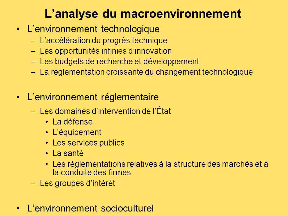L'analyse du macroenvironnement L'environnement technologique –L'accélération du progrès technique –Les opportunités infinies d'innovation –Les budget