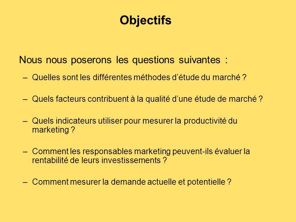 Objectifs Nous nous poserons les questions suivantes : –Quelles sont les différentes méthodes d'étude du marché ? –Quels facteurs contribuent à la qua