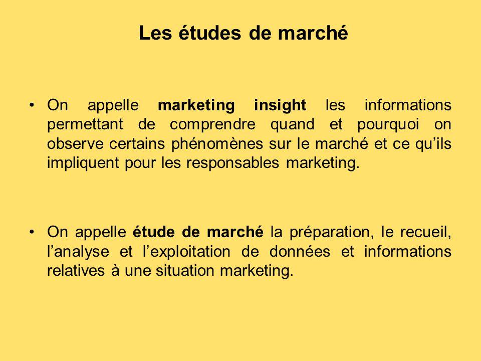 Les études de marché On appelle marketing insight les informations permettant de comprendre quand et pourquoi on observe certains phénomènes sur le ma