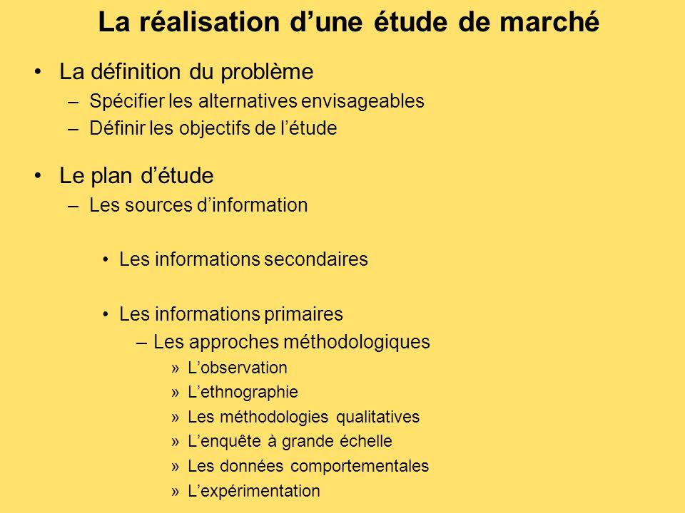 La réalisation d'une étude de marché La définition du problème –Spécifier les alternatives envisageables –Définir les objectifs de l'étude Le plan d'é