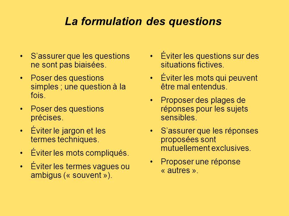 La formulation des questions S'assurer que les questions ne sont pas biaisées. Poser des questions simples ; une question à la fois. Poser des questio