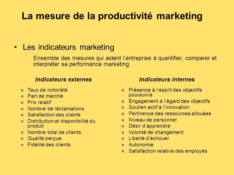 La mesure de la productivité marketing Les indicateurs marketing Ensemble des mesures qui aident l'entreprise à quantifier, comparer et interpréter sa