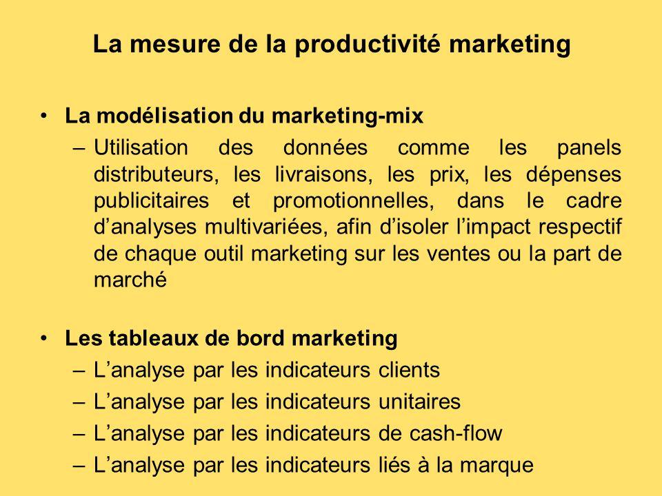 La mesure de la productivité marketing La modélisation du marketing-mix –Utilisation des données comme les panels distributeurs, les livraisons, les p