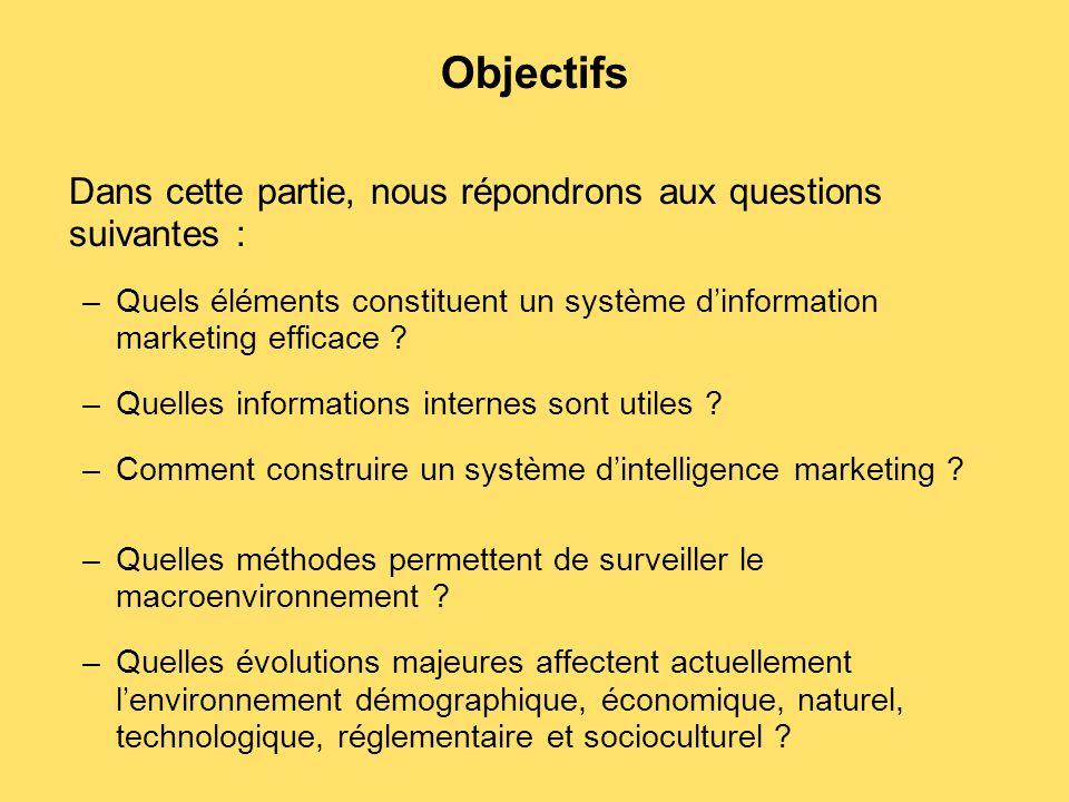 Objectifs Dans cette partie, nous répondrons aux questions suivantes : –Quels éléments constituent un système d'information marketing efficace ? –Quel