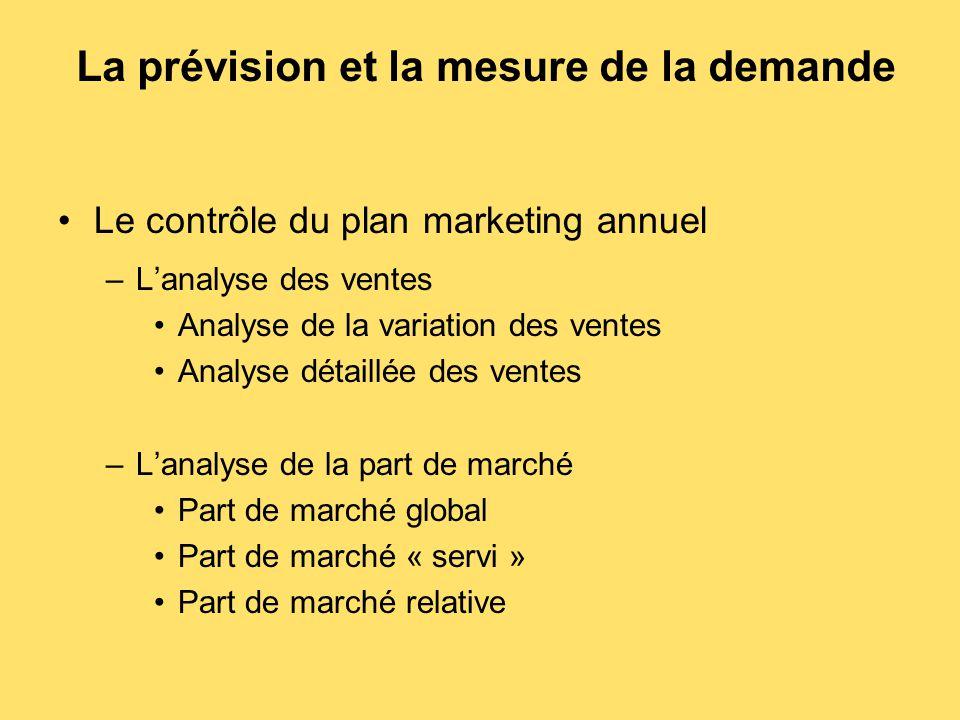 La prévision et la mesure de la demande Le contrôle du plan marketing annuel –L'analyse des ventes Analyse de la variation des ventes Analyse détaillé