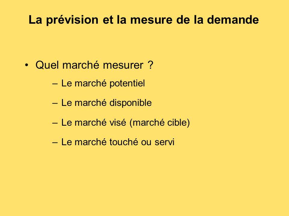 La prévision et la mesure de la demande Quel marché mesurer ? –Le marché potentiel –Le marché disponible –Le marché visé (marché cible) –Le marché tou