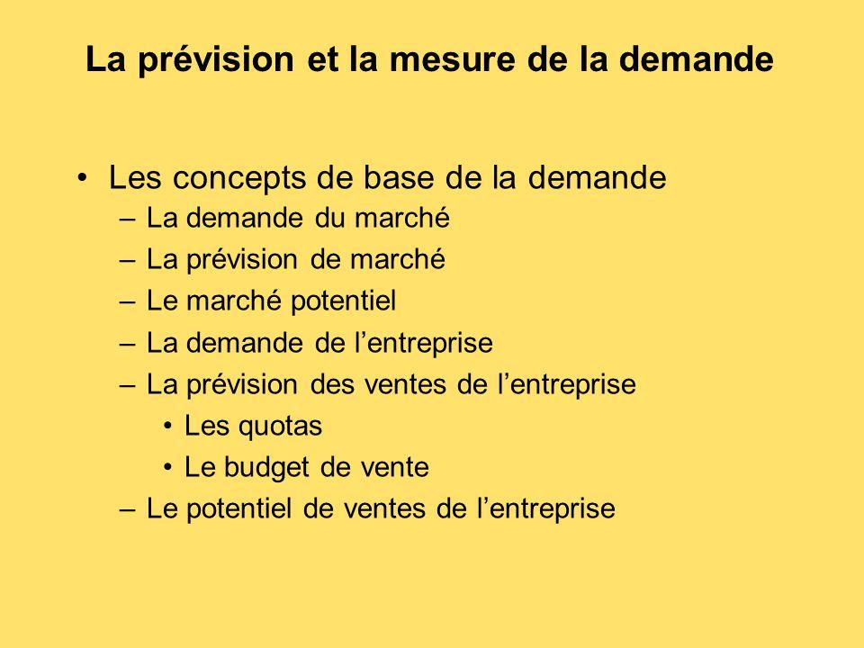 La prévision et la mesure de la demande Les concepts de base de la demande –La demande du marché –La prévision de marché –Le marché potentiel –La dema