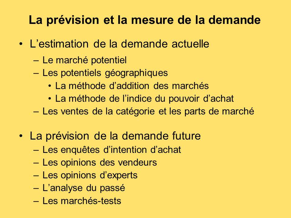 La prévision et la mesure de la demande L'estimation de la demande actuelle –Le marché potentiel –Les potentiels géographiques La méthode d'addition d