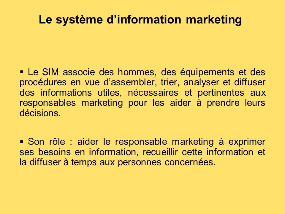 Le système d'information marketing  Le SIM associe des hommes, des équipements et des procédures en vue d'assembler, trier, analyser et diffuser des