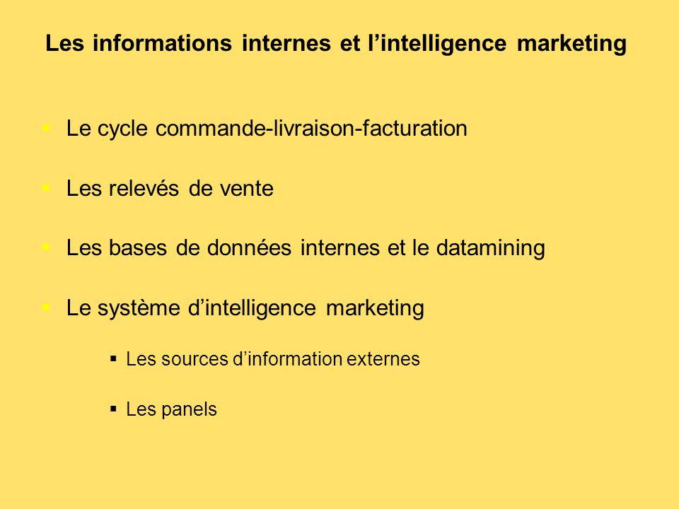 Les informations internes et l'intelligence marketing  Le cycle commande-livraison-facturation  Les relevés de vente  Les bases de données internes