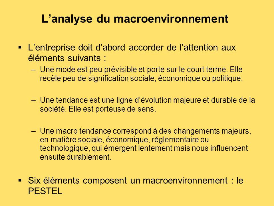 L'analyse du macroenvironnement  L'entreprise doit d'abord accorder de l'attention aux éléments suivants : –Une mode est peu prévisible et porte sur