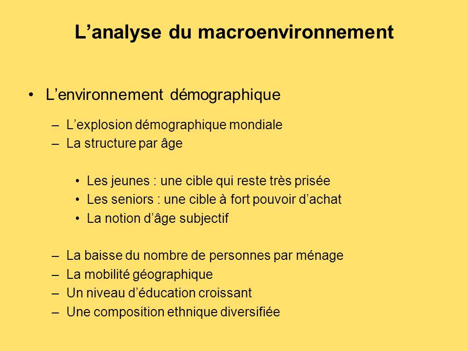 L'analyse du macroenvironnement L'environnement économique –La croissance du pouvoir d'achat –L'épargne et le crédit –La structure de dépenses des ménages L'environnement naturel –La pénurie de matières premières –Le coût de l'énergie –La pollution –L'intervention croissante de l'État dans la gestion des ressources naturelles