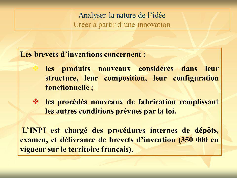 Analyser la nature de l'idée Créer à partir d'une innovation Les brevets d'inventions concernent :  les produits nouveaux considérés dans leur struct