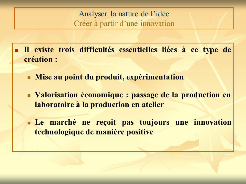 Analyser la nature de l'idée Créer à partir d'une innovation Il existe trois difficultés essentielles liées à ce type de création : Mise au point du p