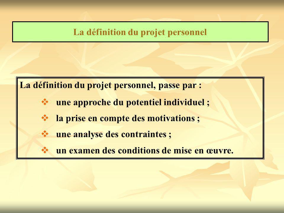 La définition du projet personnel, passe par :  une approche du potentiel individuel ;  la prise en compte des motivations ;  une analyse des contraintes ;  un examen des conditions de mise en œuvre.