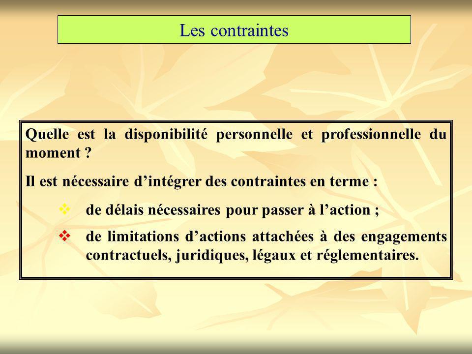 Les contraintes Quelle est la disponibilité personnelle et professionnelle du moment ? Il est nécessaire d'intégrer des contraintes en terme :  de dé