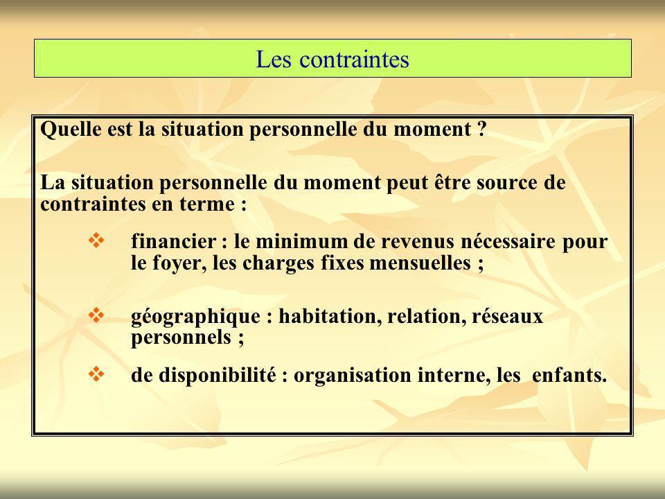 Les contraintes Quelle est la situation personnelle du moment ? La situation personnelle du moment peut être source de contraintes en terme :   fina