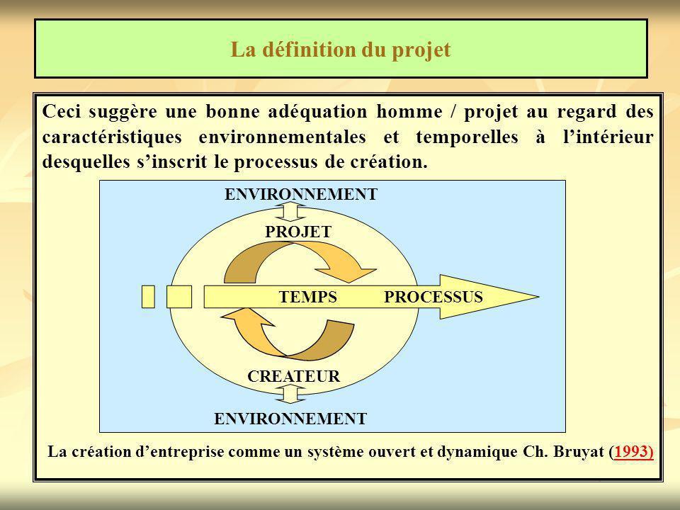 Ceci suggère une bonne adéquation homme / projet au regard des caractéristiques environnementales et temporelles à l'intérieur desquelles s'inscrit le processus de création.