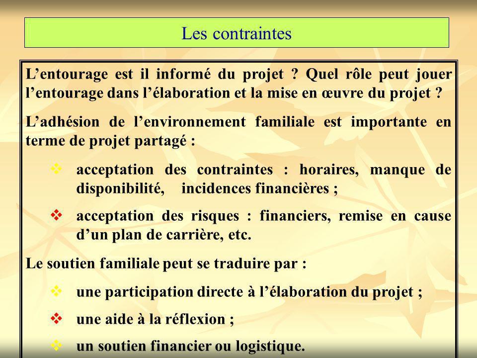Les contraintes L'entourage est il informé du projet ? Quel rôle peut jouer l'entourage dans l'élaboration et la mise en œuvre du projet ? L'adhésion